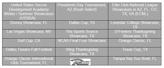 CAP-Tournaments-Showcases
